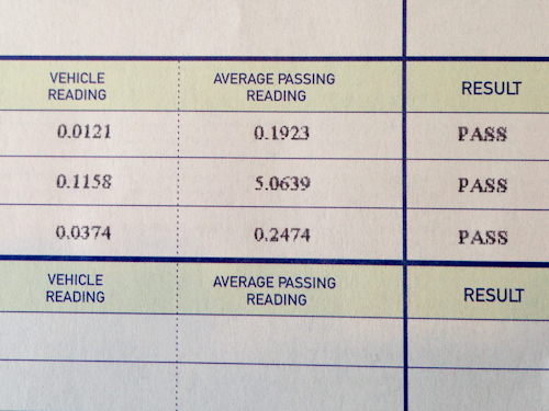 Fabulous results with the new cat. Look at the numbers in the left column and compare to failed test results