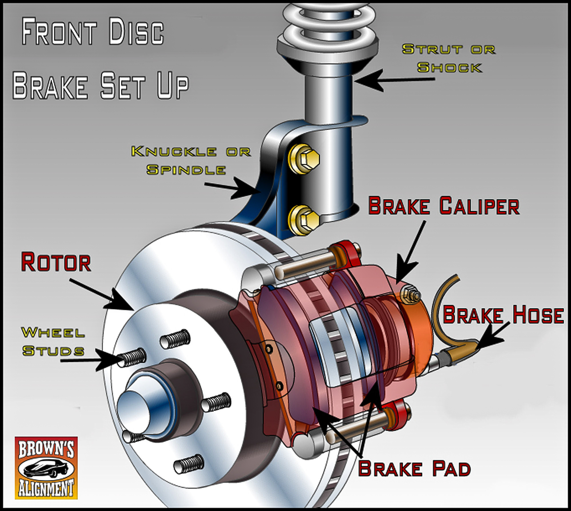 What Parts Are Replaced During A Disc Brake Job